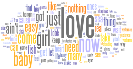 WordCloud Motown